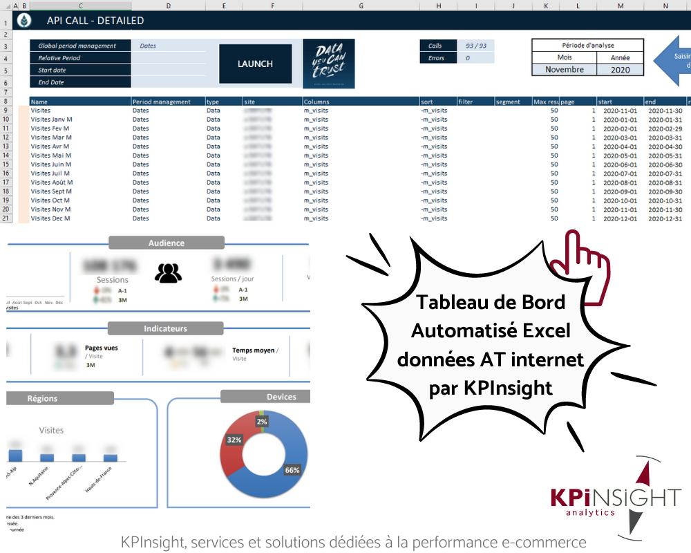 Exemple prestation KPInsight Tableau de bord Excel